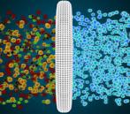 Mikrofiltracija vode